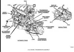 chrysler voyager wiring diagrams redwingssauce com