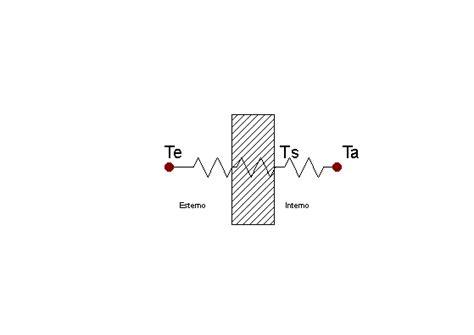 coefficiente liminare interno relazione di progetto calolziocorte