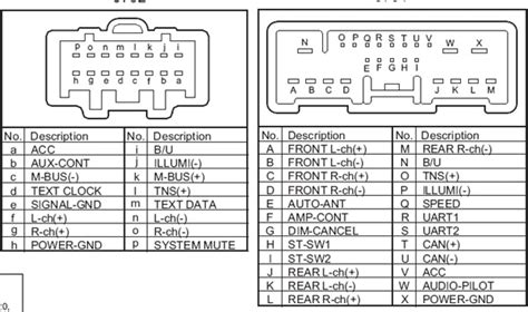 2001 mazda tribute stereo wiring diagram wiring diagram