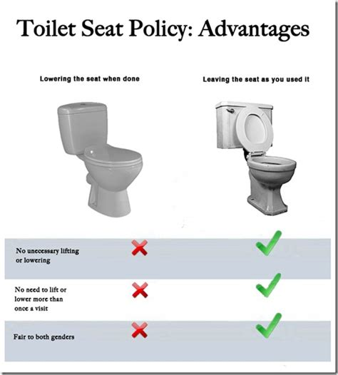 No More Feuds With The Toilet Seat Lifter by Understandably Angry Toilet Etiquette