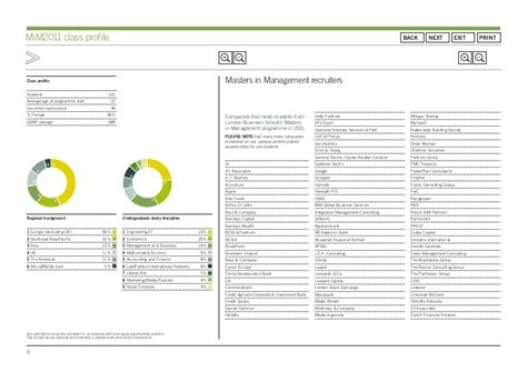 Lbs Mba Class Profile by Mim 2011 Employment Report Business School