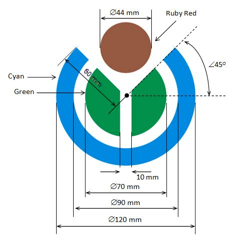 Pintar Soal Untuk Sma Ma Ips tugas individual membuat logo wikimedia pintar belajar tik
