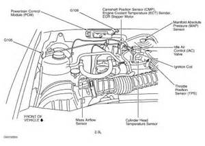 1999 ford ranger tps engine performance problem 1999 ford ranger