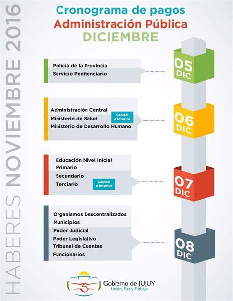 cronograma de pago de los programas del ministerio de trabajo ministerio de hacienda