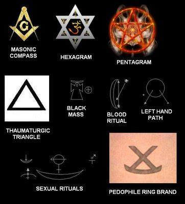 illuminati symbology symbols numerology and rituals ancient kushites
