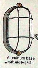 Lu Sorot Interior A Berbagai Jenis Lu Dengan Tipe Tipenya