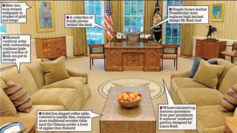what does the oval office look like today churchill out martin luther king in as president obama