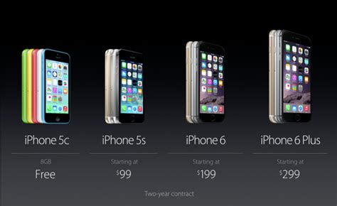 Promo Character Iphone 567 Plus iphone 6 impressions after using apple s quot bigger