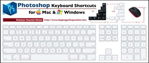 tutorial apple keyboard photoshop shortcuts mac not working