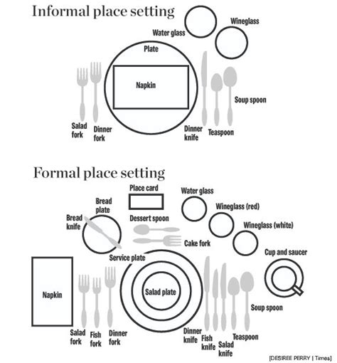 place setting etiquette diagram 23 best images about dining food on