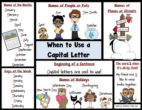 what to use to hang posters s take out free when to use a capital letter poster
