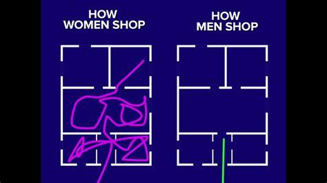 Shoo Vs how shop vs how shop