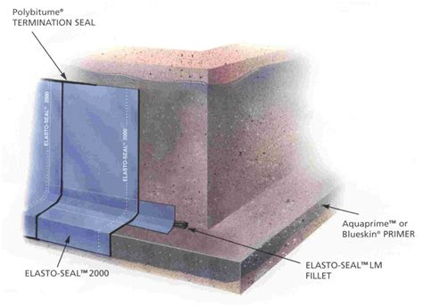 exterior waterproofing information basement waterproofing101