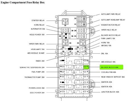 96 taurus fuse box get free image about wiring diagram