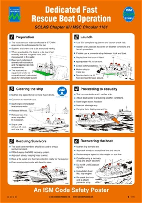 rescue boat launching procedure dedicated fast rescue boat operation bestill skipsplakat