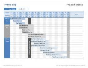 Free Project Schedule Template Excel by Project Schedule Template