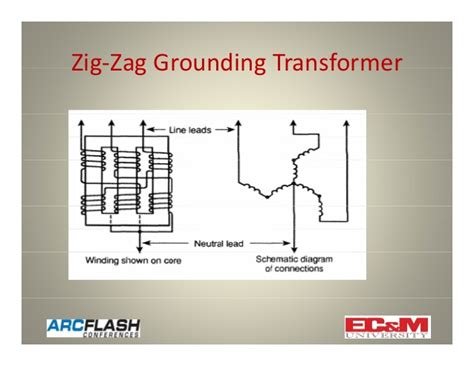 variable resistor ground zig zag transformer grounding resistor 28 images zigzag transformer connection overview eep