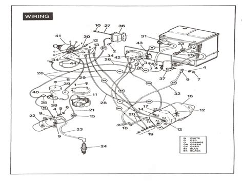 harley golf cart wiring diagram free wiring