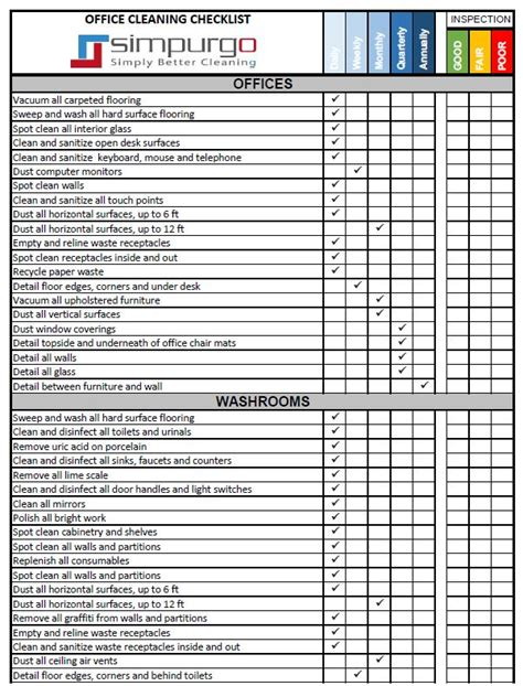 office cleaning list template office cleaning checklist and inspection template