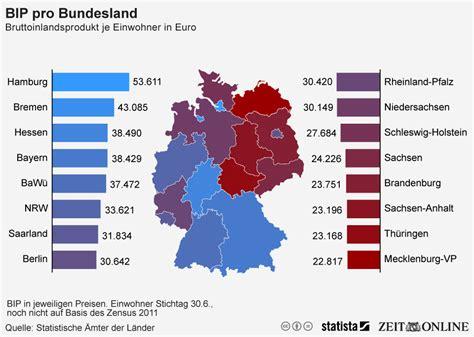 wage informationen infografik bruttoinlandsprodukt pro bundesland statista