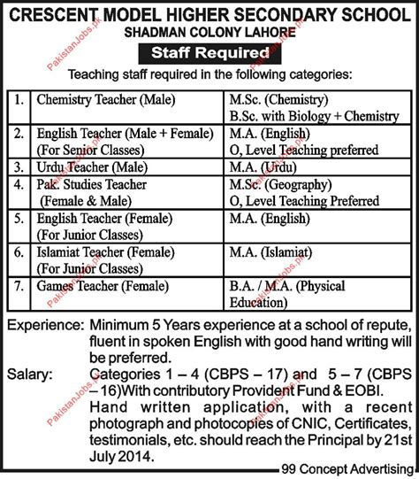 Crescent College Mba Fee Structure by Crescent Model Higher Secondary School Required Staff 2018
