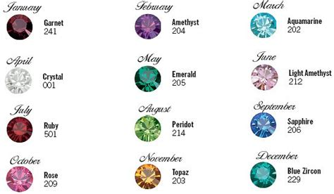 what color is may birthstone june birthstone green gallery