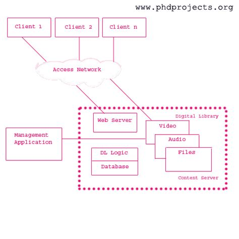 javafx fluid layout phd research topic in multimedia