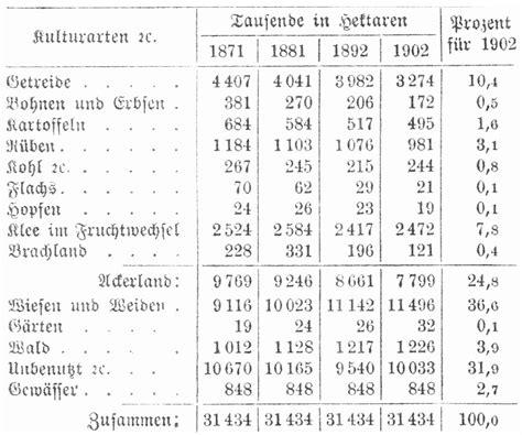 bundesliga tabelle 2014 verwandte suchanfragen zu bundesliga tabelle 2014 car