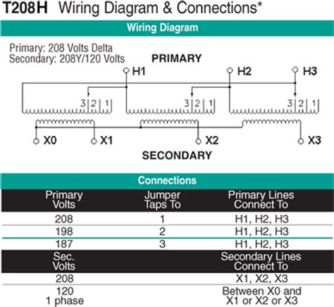 transformer taps wiring diagram get free image about