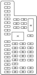 Ford F-150 (2009 – 2014) – fuse box diagram - Carknowledge