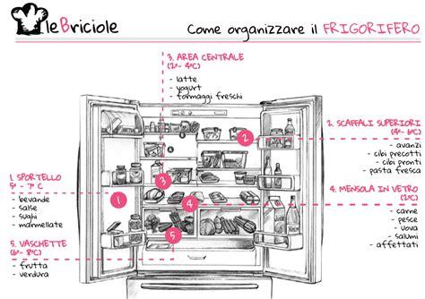 come cucinare il frico organizzare tutto su ispirazione design casa