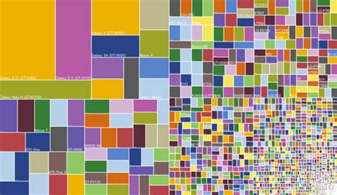 android fragmentation android fragmentation the story so far hongkiat