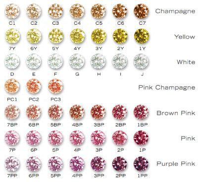 Chart of various diamond colors. I liked the champagne