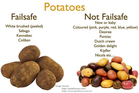 5 vegetables adults avoid fresh fruit and veg food intolerance network