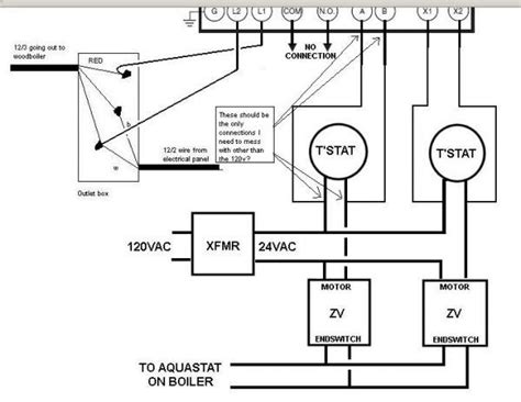 honeywell y plan valve wiring diagram honeywell wiring