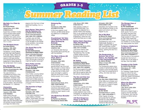 reading themes list 3 5 summer reading ideas sunnyside library