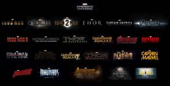 Marvel Upcoming Marvel Civil War Is Coming