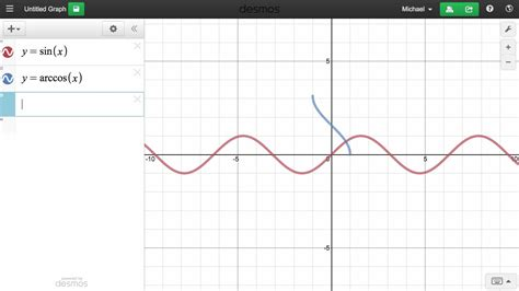 how to graph learn desmos trigonometric graphing