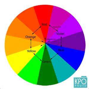 what colors make indigo tip four the colors of light chapelboro