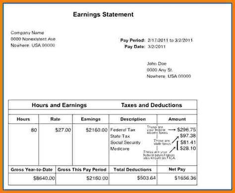 direct deposit check stub template 5 direct deposit pay stub generator sales slip template