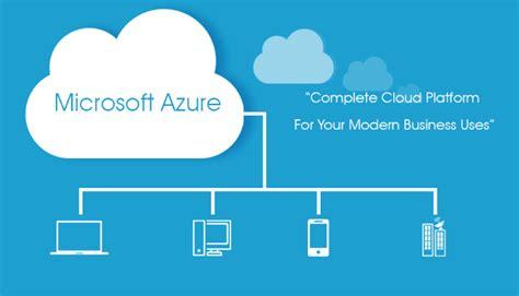 Hosting Domain In Azure