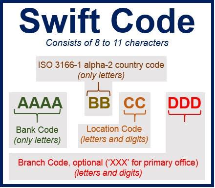 deutsche bank branch code what is a code bic code market business news