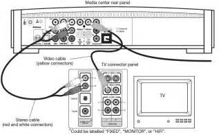 bose acoustimass 10 series ii wiring diagram