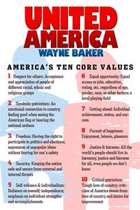 bank of america home appraisal details about american values a guide for