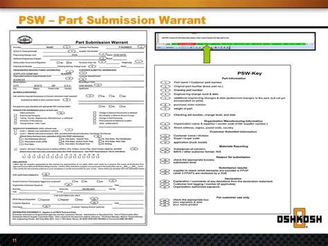 part warrant template global supplier quality manual ppap requirements ppt