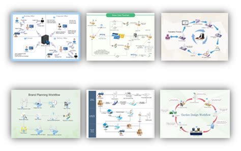 workflow software for mac workflow diagram software for mac