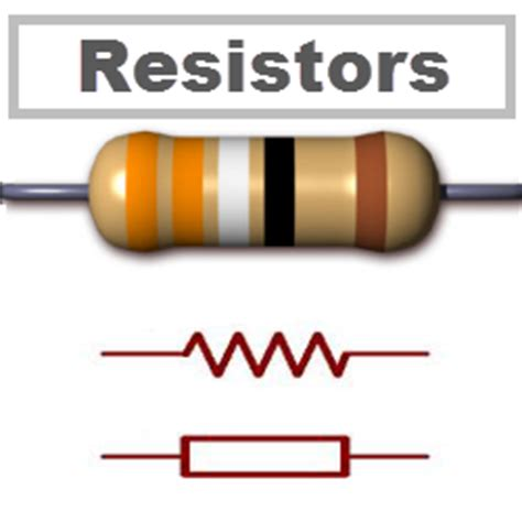 resistors facts find value of unknown resistor with resistor color code calculator itechsoul
