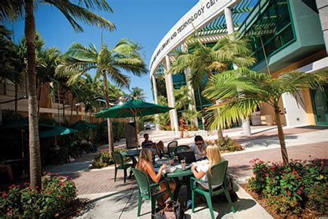 Of Miami Executive Mba Cost by Fast Facts Of Miami