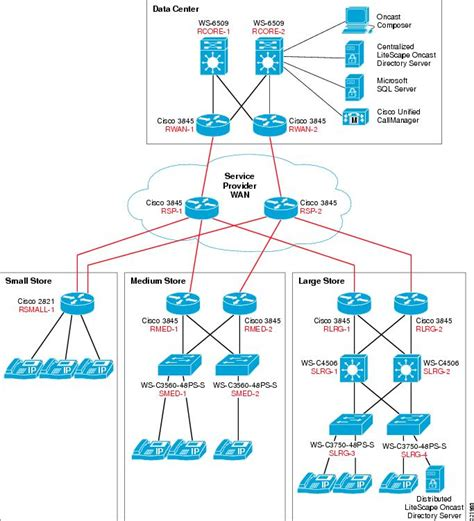 logical network diagram nwu logical best free home