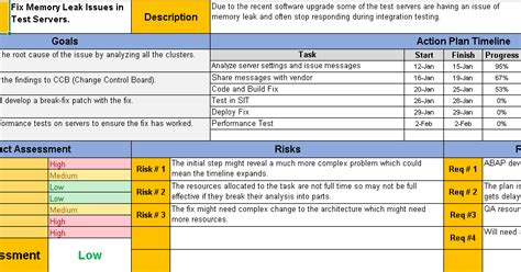 action plan template excel free download free project